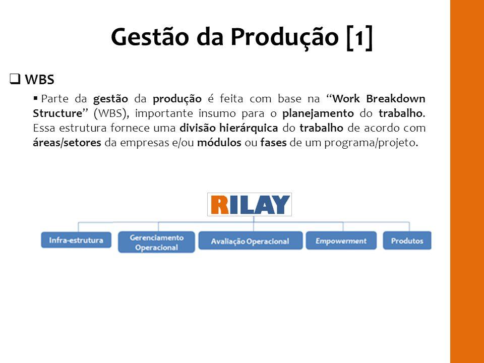 Gestão da Produção [1] RILAY WBS